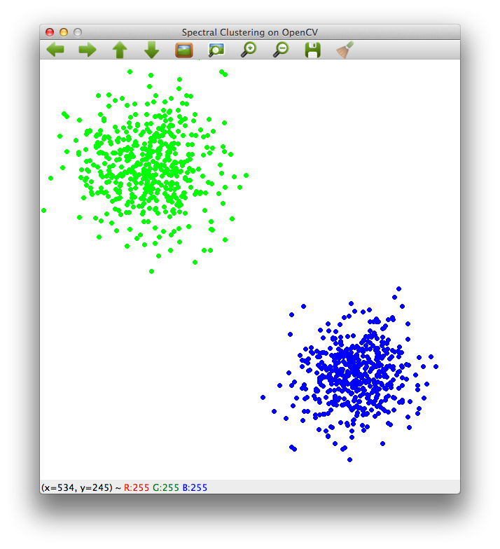 Here's sample of Spectral Clustering on OpenCV